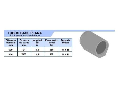 Tubos Base Plana